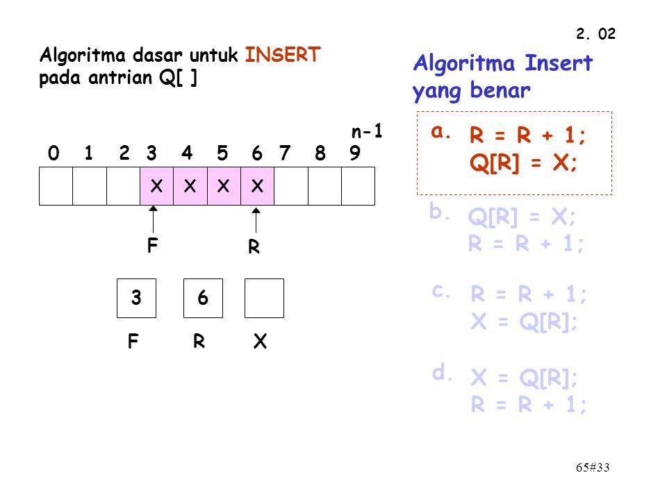 Algoritma Insert yang benar a. R = R + 1; Q[R] = X; b. Q[R] = X;